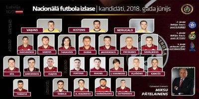 Latviyanın Azərbaycanla oyun üçün heyəti